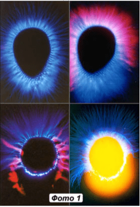 Colored Kirlian Photography